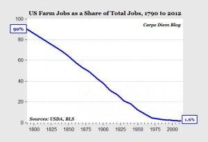 farmjobs-600x410