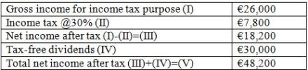 Jane Taxation 2